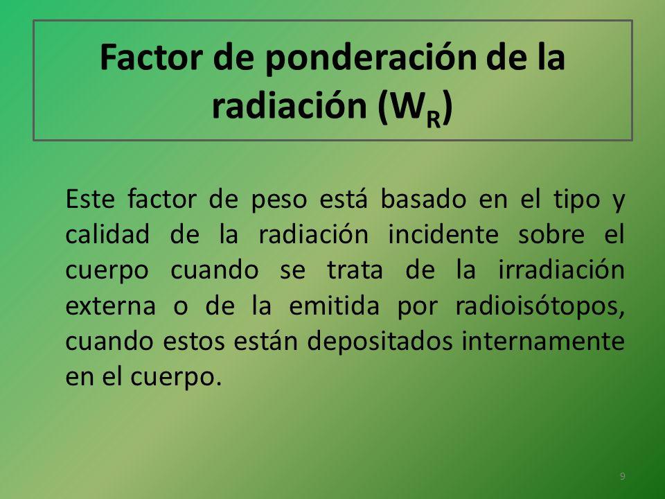 Factor de ponderación de la radiación (W R ) Este factor de peso está basado en el tipo y calidad de la radiación incidente sobre el cuerpo cuando se