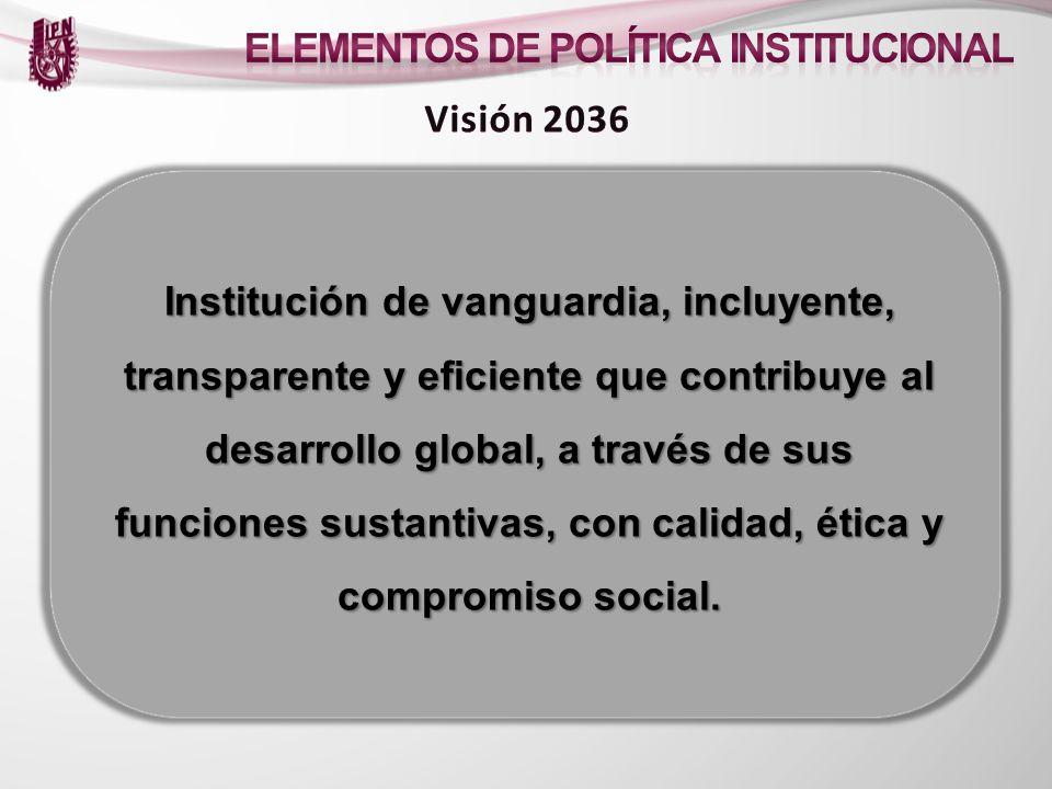 Institución de vanguardia, incluyente, transparente y eficiente que contribuye al desarrollo global, a través de sus funciones sustantivas, con calida