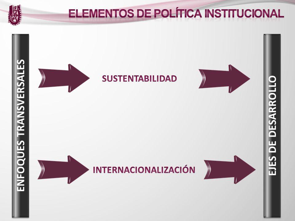 ENFOQUES TRANSVERSALES EJES DE DESARROLLO