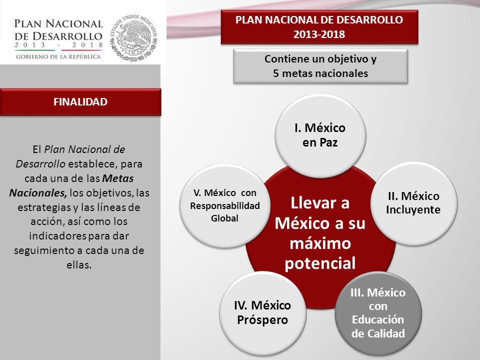 Llevar a México a su máximo potencial I. México en Paz II. México Incluyente III. México con Educación de Calidad IV. México Próspero PLAN NACIONAL DE