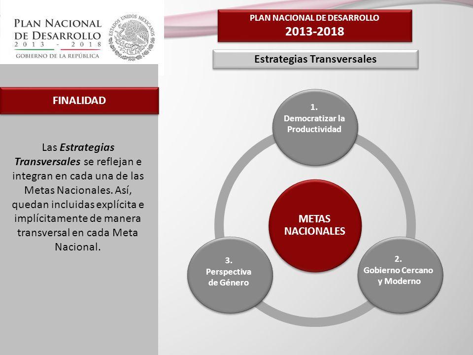 PLAN NACIONAL DE DESARROLLO 2013-2018 PLAN NACIONAL DE DESARROLLO 2013-2018 Estrategias Transversales METAS NACIONALES 1. Democratizar la Productivida