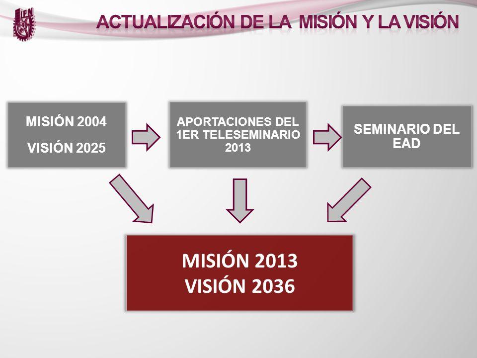 MISIÓN 2013 VISIÓN 2036 MISIÓN 2004 VISIÓN 2025 APORTACIONES DEL 1ER TELESEMINARIO 2013 SEMINARIO DEL EAD