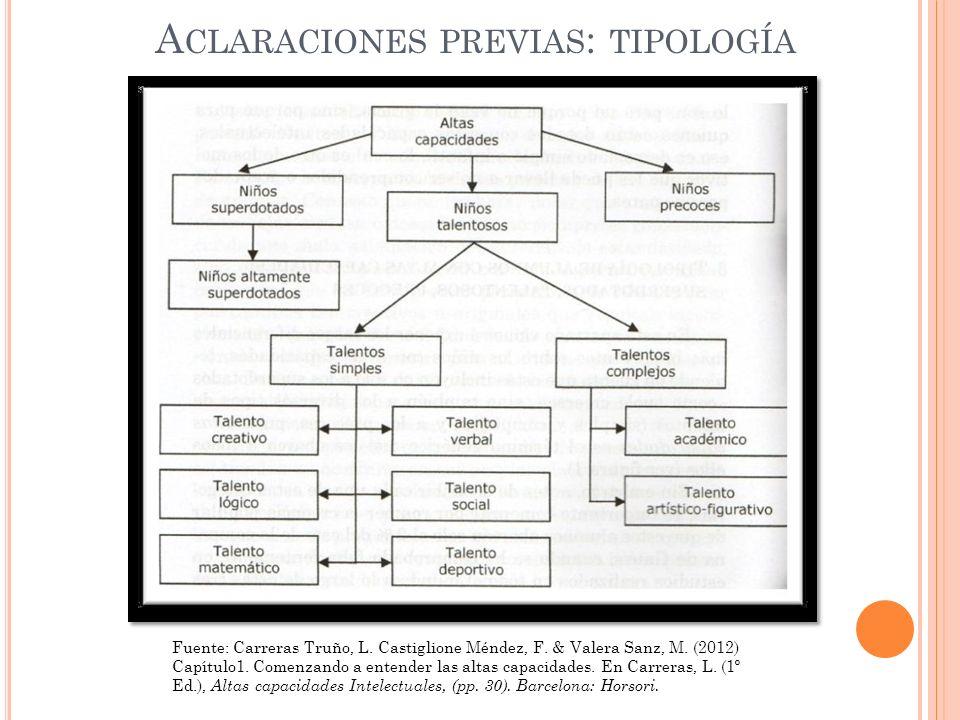 A CLARACIONES PREVIAS : TIPOLOGÍA Fuente: Carreras Truño, L.
