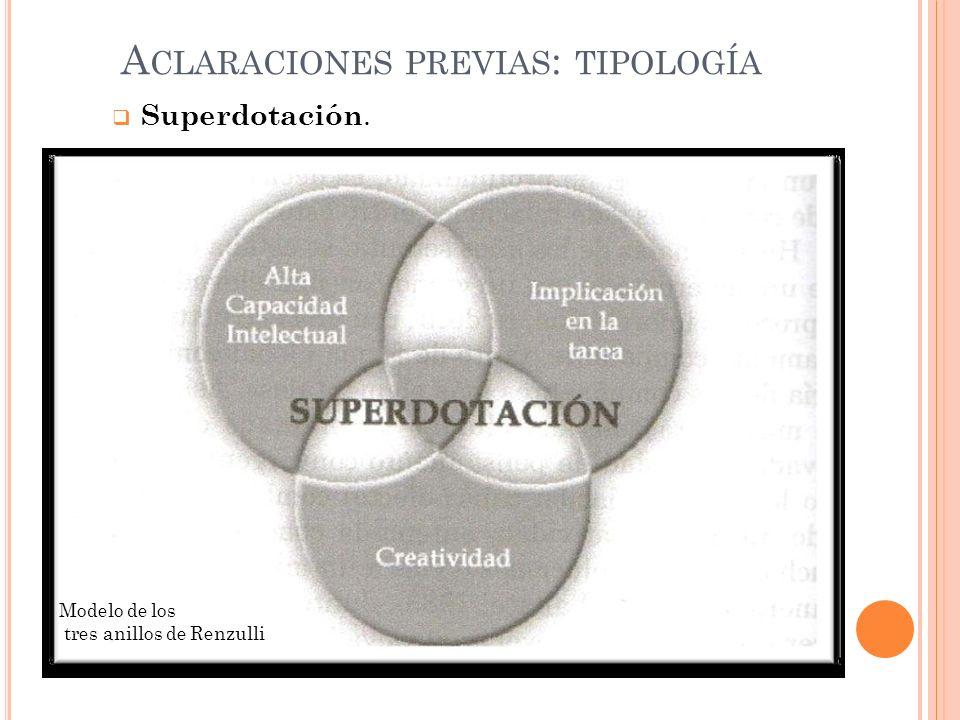 A CLARACIONES PREVIAS : TIPOLOGÍA Superdotación. Modelo de los tres anillos de Renzulli