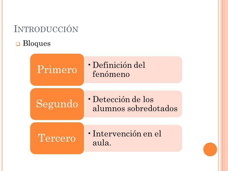I NTRODUCCIÓN Bloques Definición del fenómeno Primero Detección de los alumnos sobredotados Segundo Intervención en el aula.