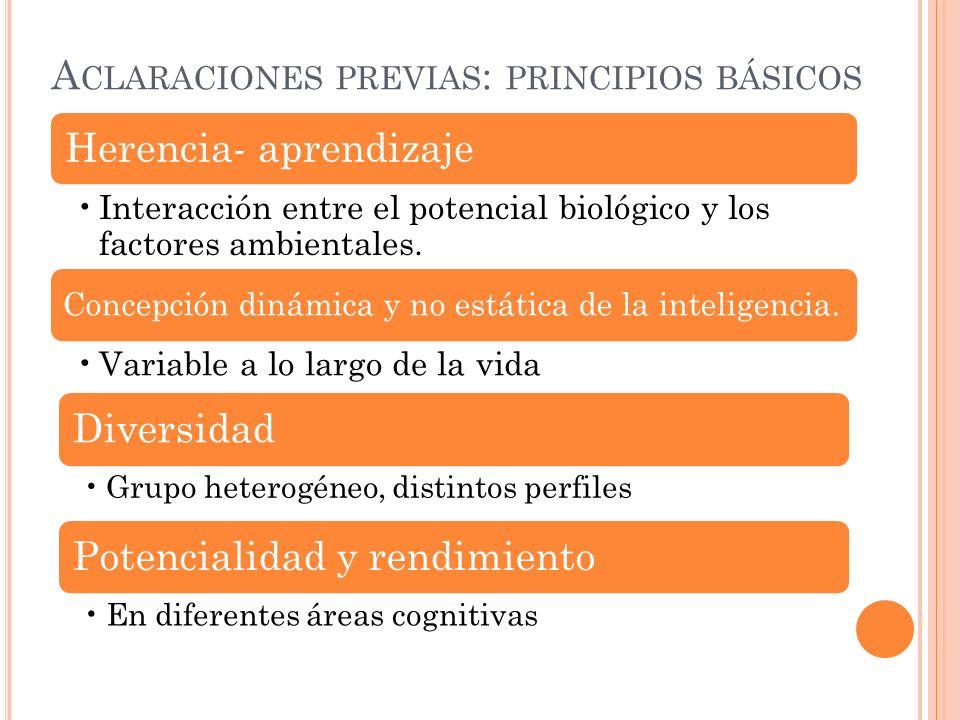 A CLARACIONES PREVIAS : PRINCIPIOS BÁSICOS Herencia- aprendizaje Interacción entre el potencial biológico y los factores ambientales.