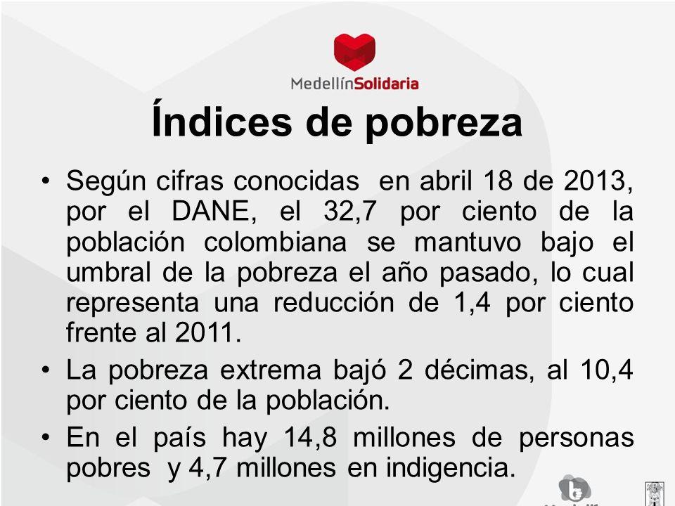 Índices de pobreza Según cifras conocidas en abril 18 de 2013, por el DANE, el 32,7 por ciento de la población colombiana se mantuvo bajo el umbral de
