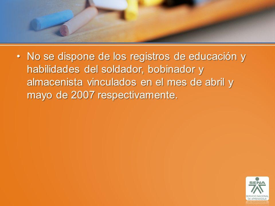 No se dispone de los registros de educación y habilidades del soldador, bobinador y almacenista vinculados en el mes de abril y mayo de 2007 respectiv