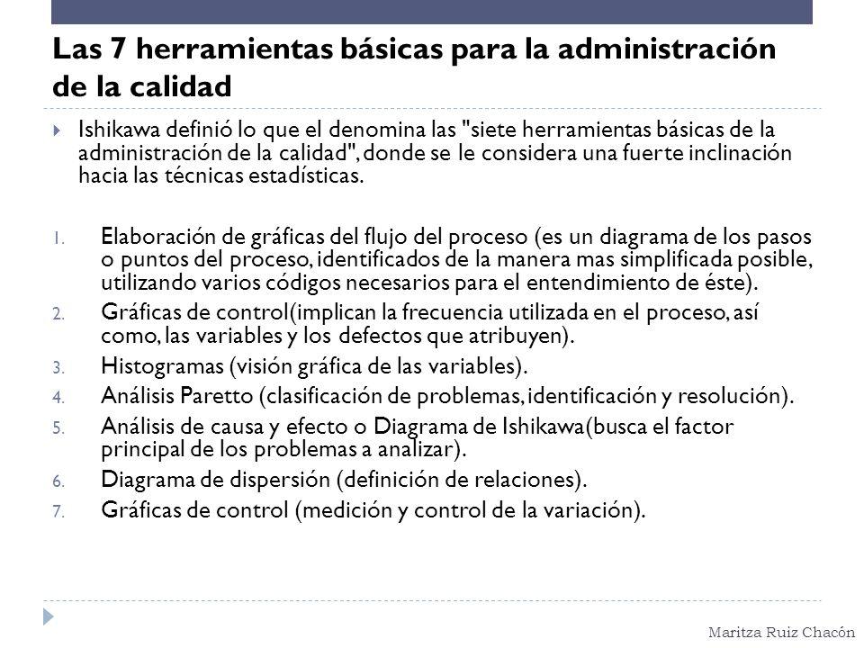 Maritza Ruiz Chacón Las 7 herramientas básicas para la administración de la calidad Ishikawa definió lo que el denomina las