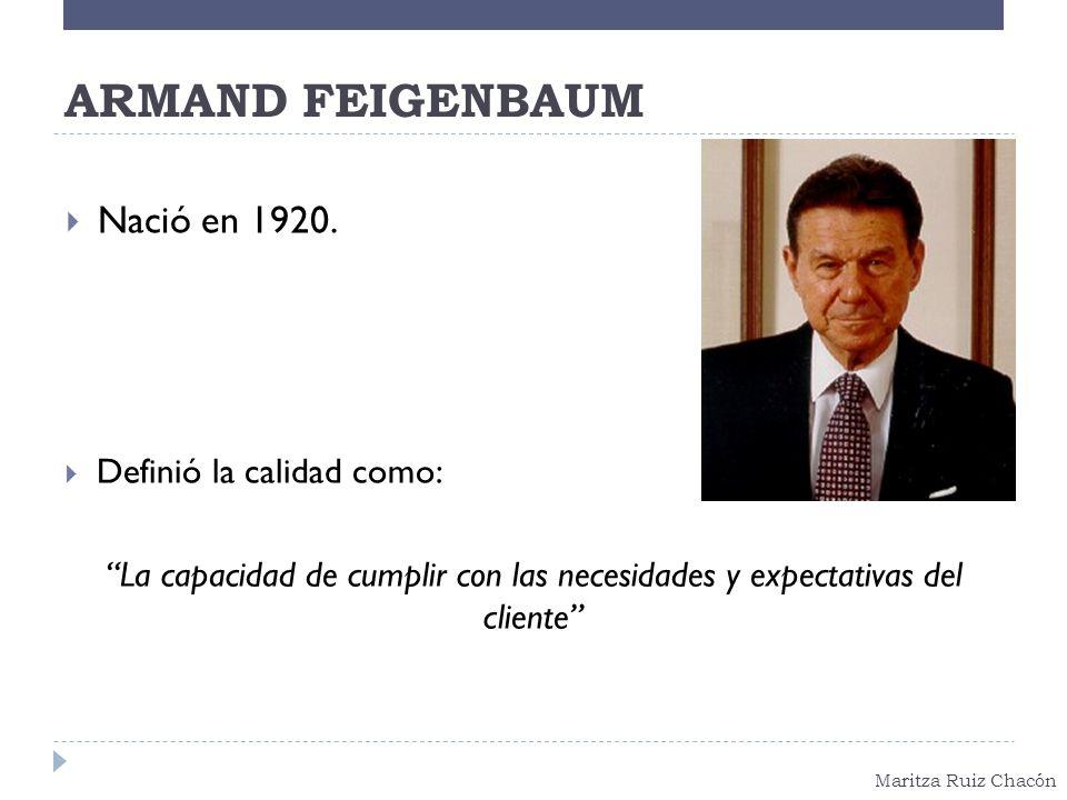 Maritza Ruiz Chacón ARMAND FEIGENBAUM Definió la calidad como: La capacidad de cumplir con las necesidades y expectativas del cliente Nació en 1920.