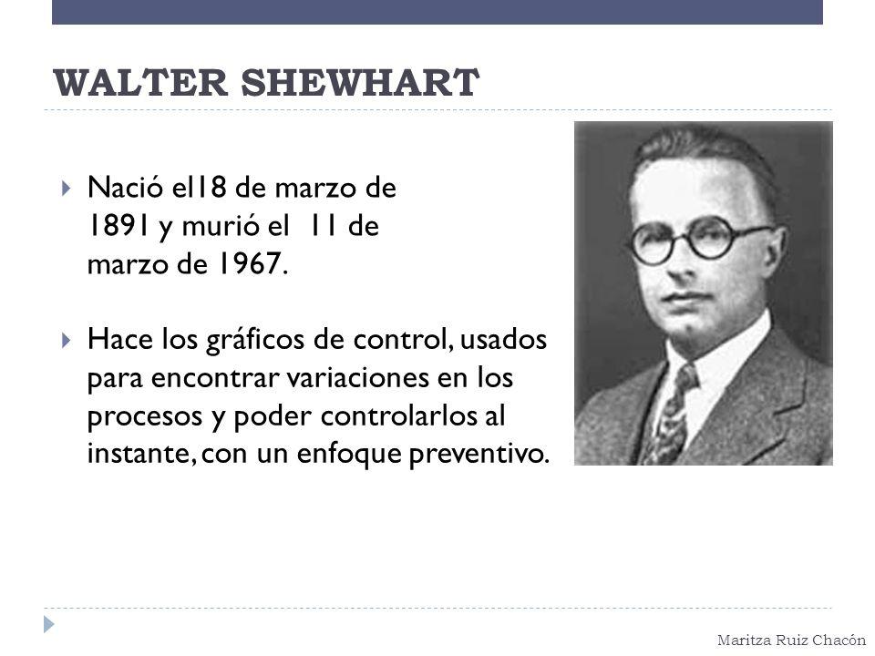 Maritza Ruiz Chacón WALTER SHEWHART Nació el18 de marzo de 1891 y murió el 11 de marzo de 1967. Hace los gráficos de control, usados para encontrar va