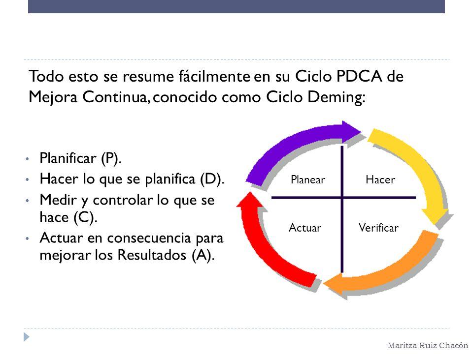 Maritza Ruiz Chacón Todo esto se resume fácilmente en su Ciclo PDCA de Mejora Continua, conocido como Ciclo Deming: Planificar (P). Hacer lo que se pl