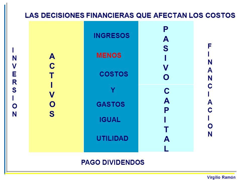 Virgilio Ramón LAS DECISIONES FINANCIERAS QUE AFECTAN LOS COSTOS ACTIVOSACTIVOS PASIVOPASIVO INGRESOS COSTOS GASTOS UTILIDAD MENOS IGUAL Y CAPITALCAPI
