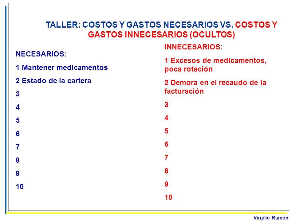 Virgilio Ramón TALLER: COSTOS Y GASTOS NECESARIOS VS. COSTOS Y GASTOS INNECESARIOS (OCULTOS) NECESARIOS: 1 Mantener medicamentos 2 Estado de la carter