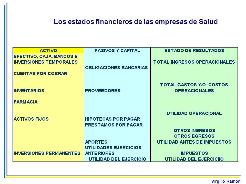 Virgilio Ramón Los estados financieros de las empresas de Salud