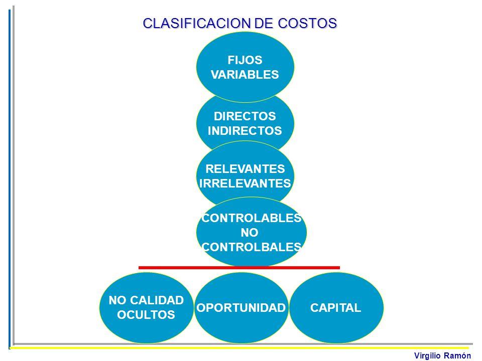 Virgilio Ramón CLASIFICACION DE COSTOS NO CALIDAD OCULTOS OPORTUNIDADCAPITAL DIRECTOS INDIRECTOS RELEVANTES IRRELEVANTES CONTROLABLES NO CONTROLBALES