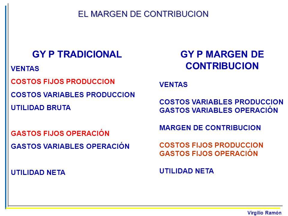Virgilio Ramón EL MARGEN DE CONTRIBUCION GY P TRADICIONAL VENTAS COSTOS FIJOS PRODUCCION COSTOS VARIABLES PRODUCCION UTILIDAD BRUTA GASTOS FIJOS OPERA