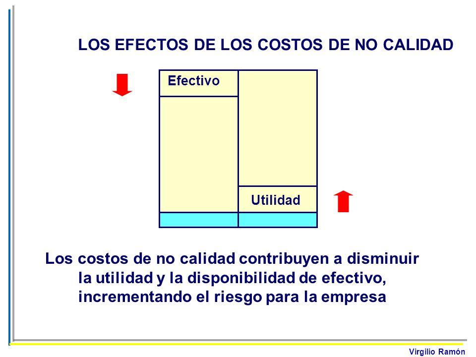 Virgilio Ramón Efectivo Utilidad Los costos de no calidad contribuyen a disminuir la utilidad y la disponibilidad de efectivo, incrementando el riesgo