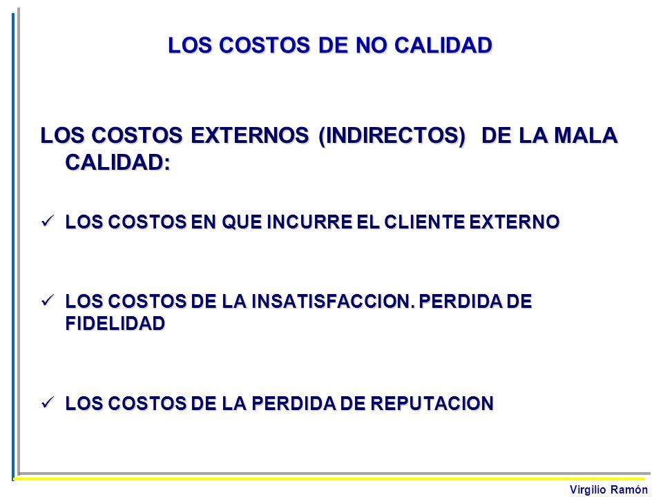 Virgilio Ramón LOS COSTOS DE NO CALIDAD LOS COSTOS EXTERNOS (INDIRECTOS) DE LA MALA CALIDAD: LOS COSTOS EN QUE INCURRE EL CLIENTE EXTERNO LOS COSTOS E