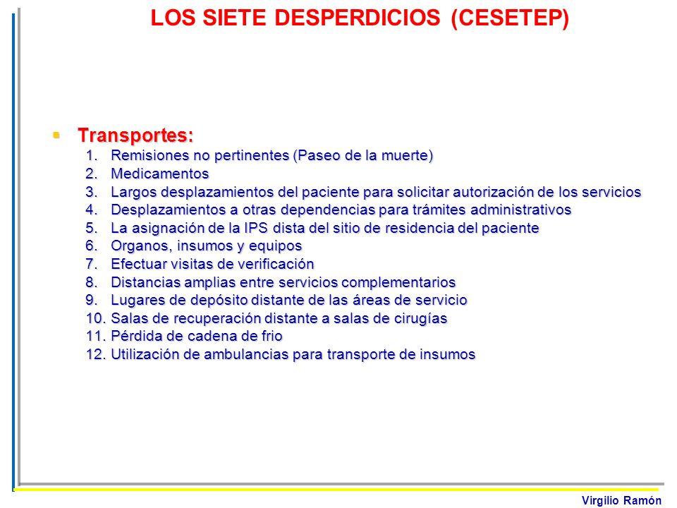 Virgilio Ramón Transportes: Transportes: 1.Remisiones no pertinentes (Paseo de la muerte) 2.Medicamentos 3.Largos desplazamientos del paciente para so