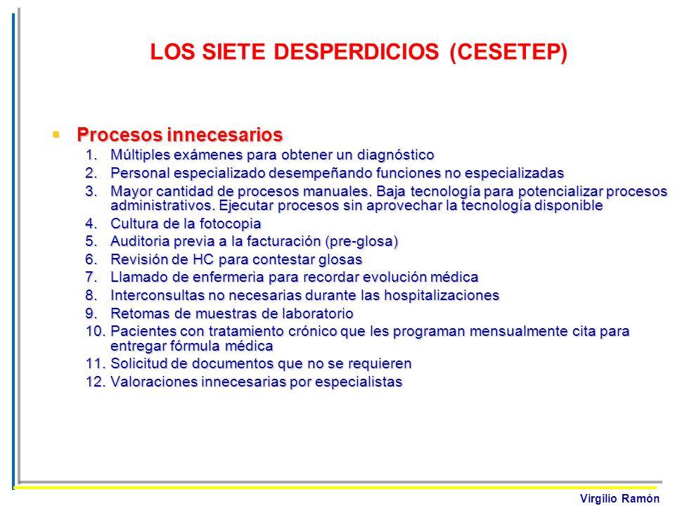 Virgilio Ramón Procesos innecesarios Procesos innecesarios 1.Múltiples exámenes para obtener un diagnóstico 2.Personal especializado desempeñando func