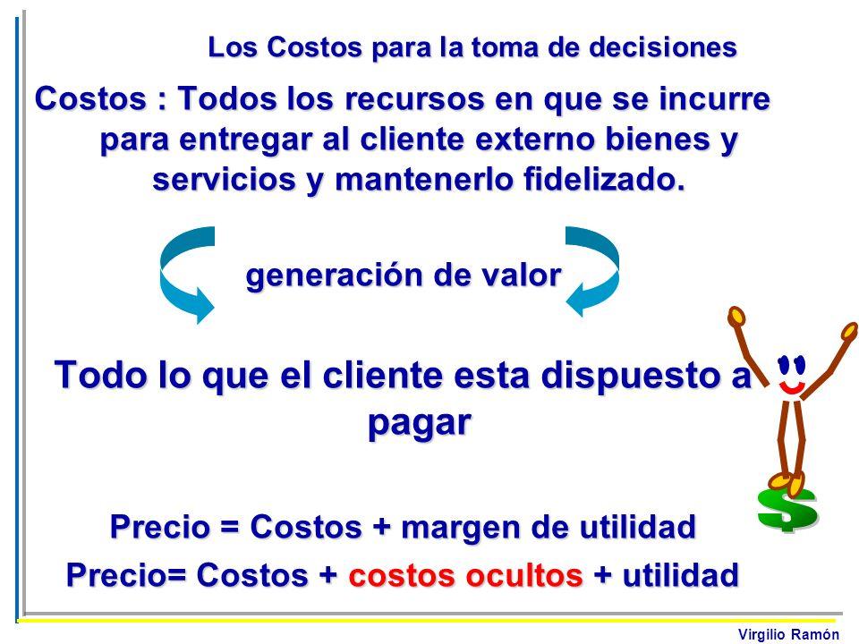 Virgilio Ramón Los Costos para la toma de decisiones Costos : Todos los recursos en que se incurre para entregar al cliente externo bienes y servicios