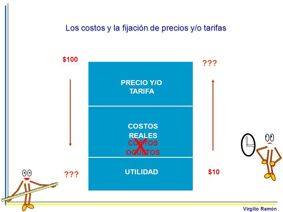 Virgilio Ramón Los costos y la fijación de precios y/o tarifas PRECIO Y/O TARIFA COSTOS OCULTOS UTILIDAD $100 $10 ??? X COSTOS REALES
