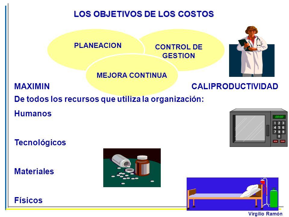 Virgilio Ramón LOS OBJETIVOS DE LOS COSTOS PLANEACION CONTROL DE GESTION MEJORA CONTINUA De todos los recursos que utiliza la organización: Humanos Te