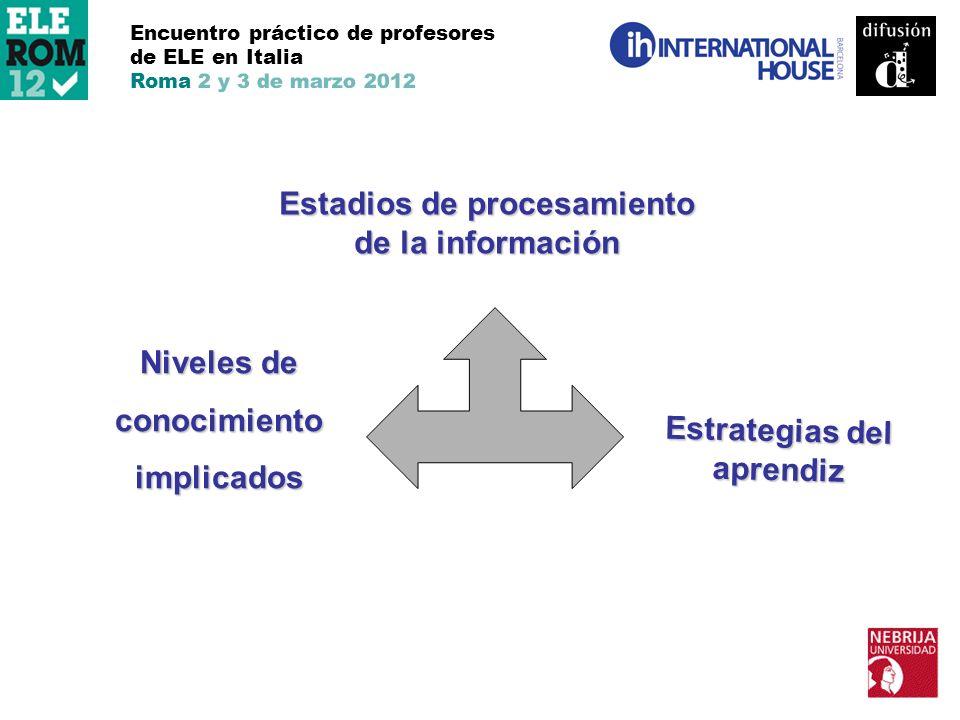 Encuentro práctico de profesores de ELE en Italia Roma 2 y 3 de marzo 2012 Estadios de procesamiento de la información Niveles de conocimientoimplicad