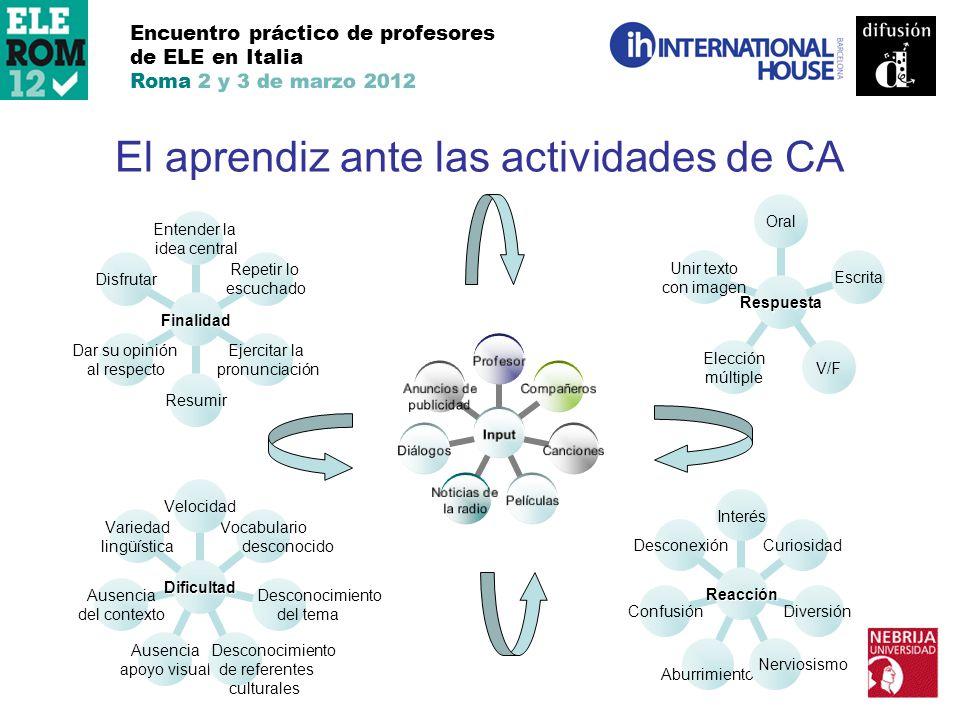 El aprendiz ante las actividades de CA Encuentro práctico de profesores de ELE en Italia Roma 2 y 3 de marzo 2012 Finalidad Entender la idea central R