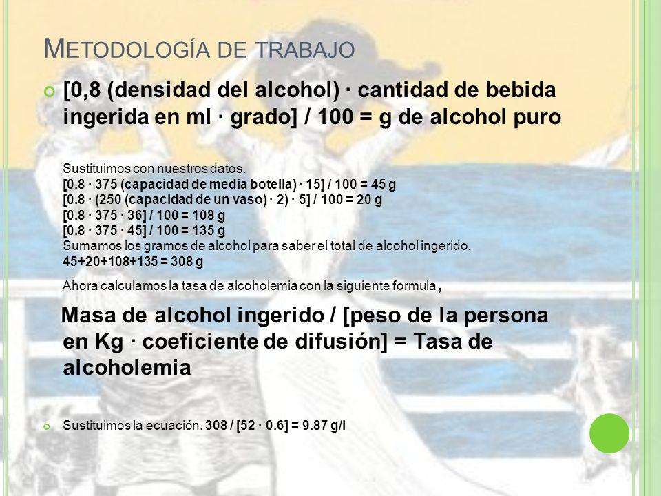 M ETODOLOGÍA DE TRABAJO [0,8 (densidad del alcohol) · cantidad de bebida ingerida en ml · grado] / 100 = g de alcohol puro Sustituimos con nuestros da