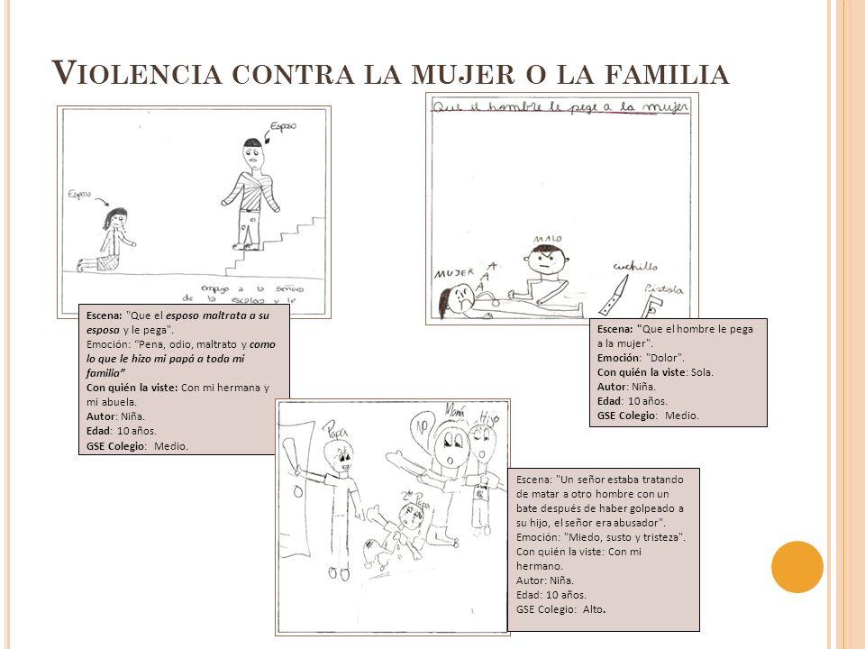 V IOLENCIA CONTRA LA MUJER O LA FAMILIA Escena:
