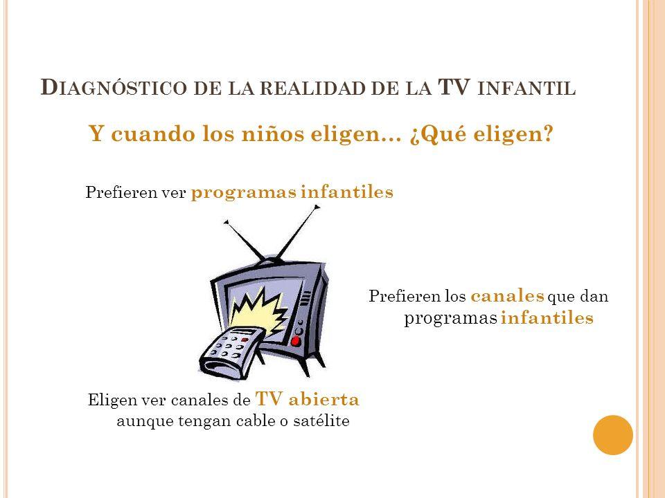 D IAGNÓSTICO DE LA REALIDAD DE LA TV INFANTIL Y cuando los niños eligen… ¿Qué eligen? Prefieren ver programas infantiles Eligen ver canales de TV abie