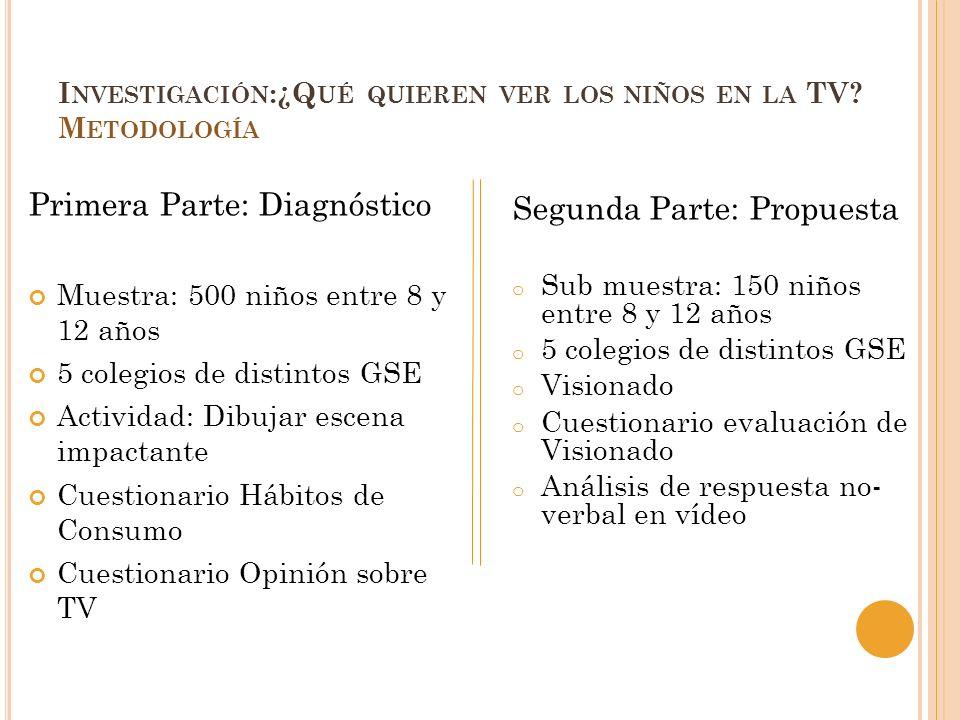 S ELECCIÓN DE PROGRAMAS PARA EL V ISIONADO Metodología Extractos de 7 programas en clip de 30 minutos.