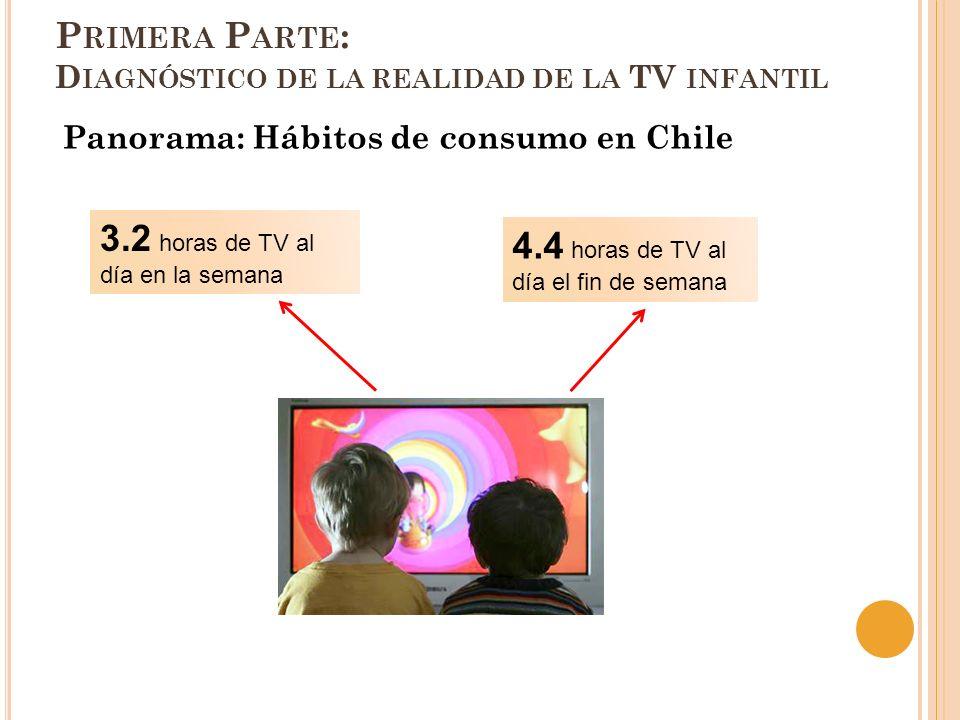 P RIMERA P ARTE : D IAGNÓSTICO DE LA REALIDAD DE LA TV INFANTIL Panorama: Hábitos de consumo en Chile 3.2 horas de TV al día en la semana 4.4 horas de