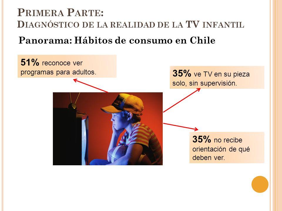 P RIMERA P ARTE : D IAGNÓSTICO DE LA REALIDAD DE LA TV INFANTIL Panorama: Hábitos de consumo en Chile 75% tiene cable o satélite en su hogar 67% reconoce ver canales extranjeros y chilenos siempre