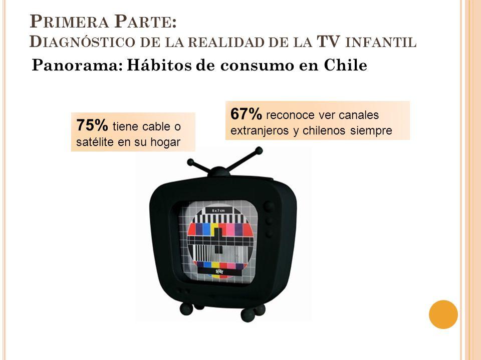 P RIMERA P ARTE : D IAGNÓSTICO DE LA REALIDAD DE LA TV INFANTIL Panorama: Hábitos de consumo en Chile 75% tiene cable o satélite en su hogar 67% recon