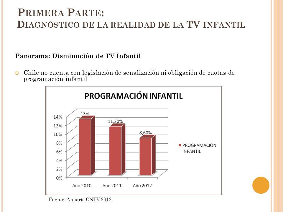 P RIMERA P ARTE : D IAGNÓSTICO DE LA REALIDAD DE LA TV INFANTIL Panorama: Disminución de TV Infantil Chile no cuenta con legislación de señalización n