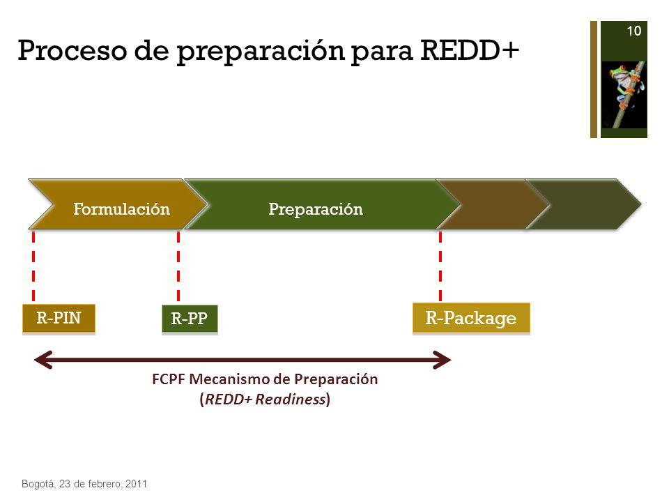 Proceso de preparación para REDD+ R-PIN R-PP R-Package Formulación de la Propuesta para Preparación (RPP) FCPF Mecanismo de Preparación (REDD+ Readine
