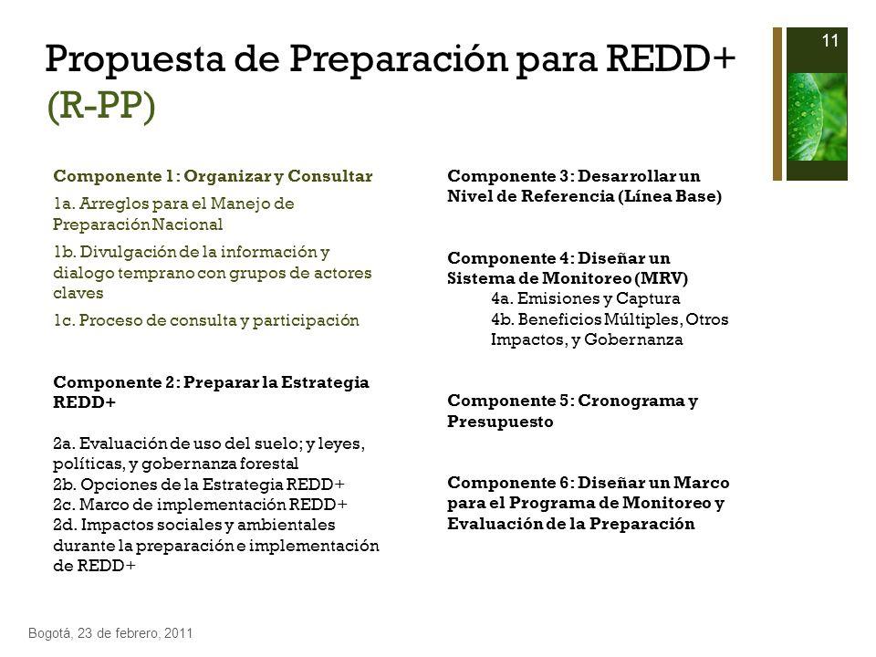 Propuesta de Preparación para REDD+ (R-PP) 11 Bogotá, 23 de febrero, 2011 Componente 3: Desarrollar un Nivel de Referencia (Línea Base) Componente 4: