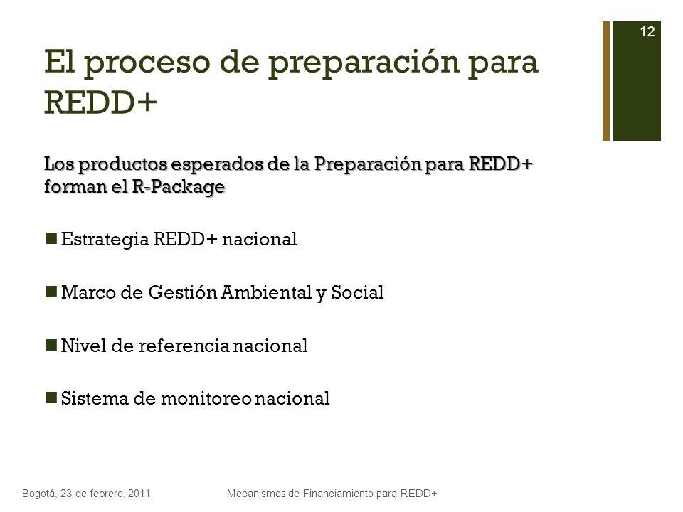 El proceso de preparación para REDD+ Los productos esperados de la Preparación para REDD+ forman el R-Package Estrategia REDD+ nacional Marco de Gesti