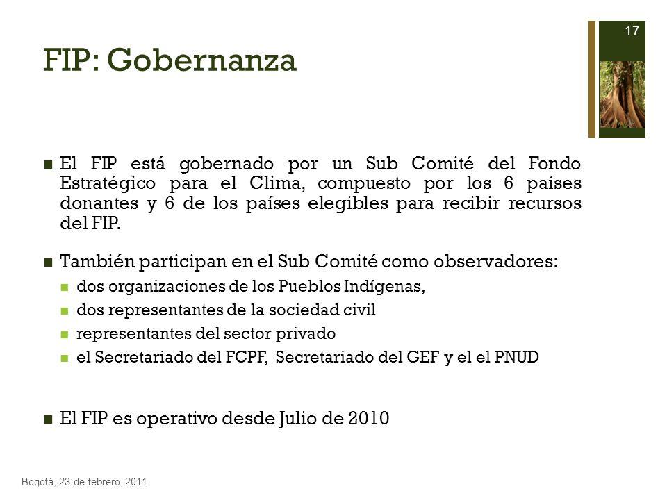 FIP: Gobernanza El FIP está gobernado por un Sub Comité del Fondo Estratégico para el Clima, compuesto por los 6 países donantes y 6 de los países ele