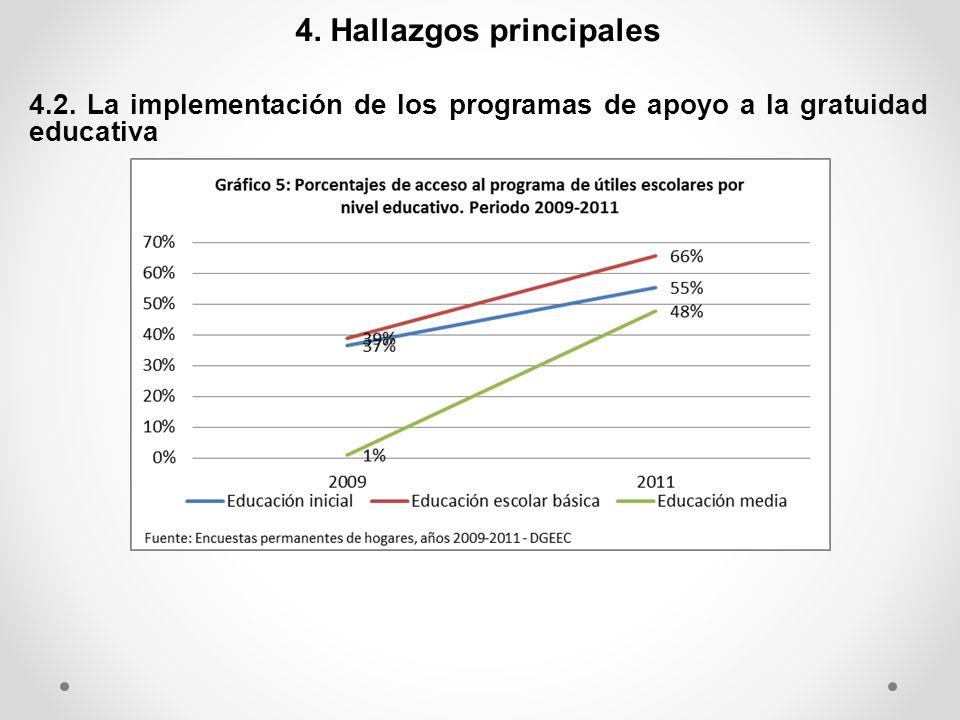 4. Hallazgos principales 4.2. La implementación de los programas de apoyo a la gratuidad educativa