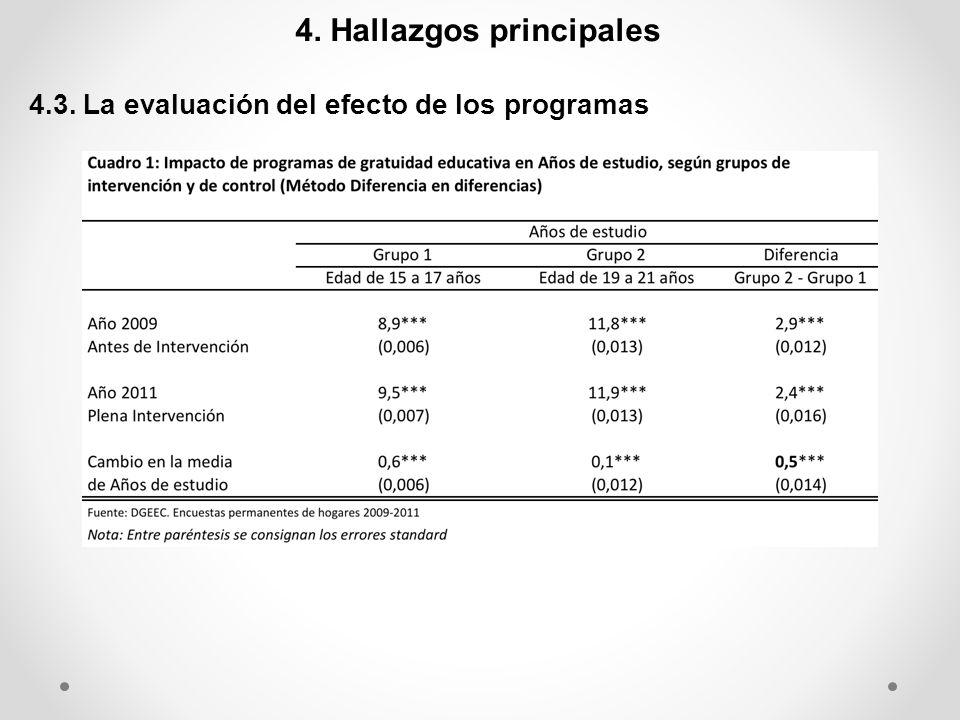 4. Hallazgos principales 4.3. La evaluación del efecto de los programas