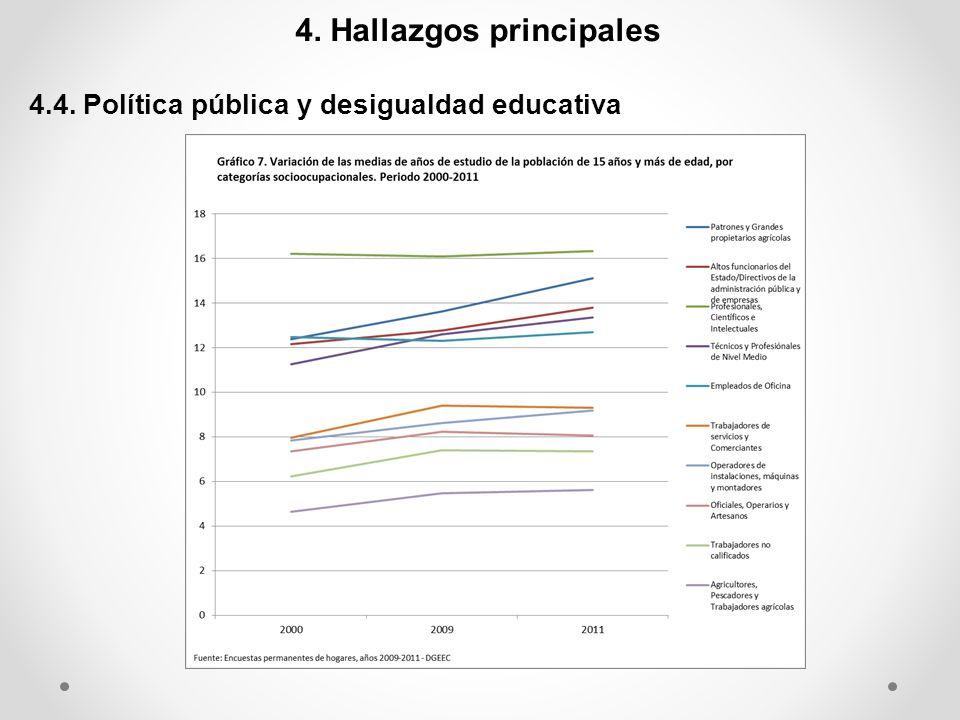 4. Hallazgos principales 4.4. Política pública y desigualdad educativa