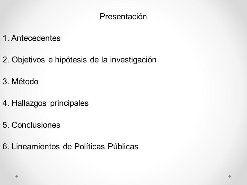 Presentación 1. Antecedentes 2. Objetivos e hipótesis de la investigación 3. Método 4. Hallazgos principales 5. Conclusiones 6. Lineamientos de Políti