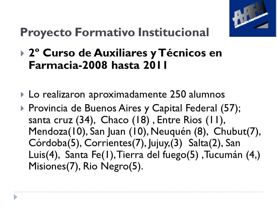 Proyecto Formativo Institucional 2º Curso de Auxiliares y Técnicos en Farmacia-2008 hasta 2011 Lo realizaron aproximadamente 250 alumnos Provincia de