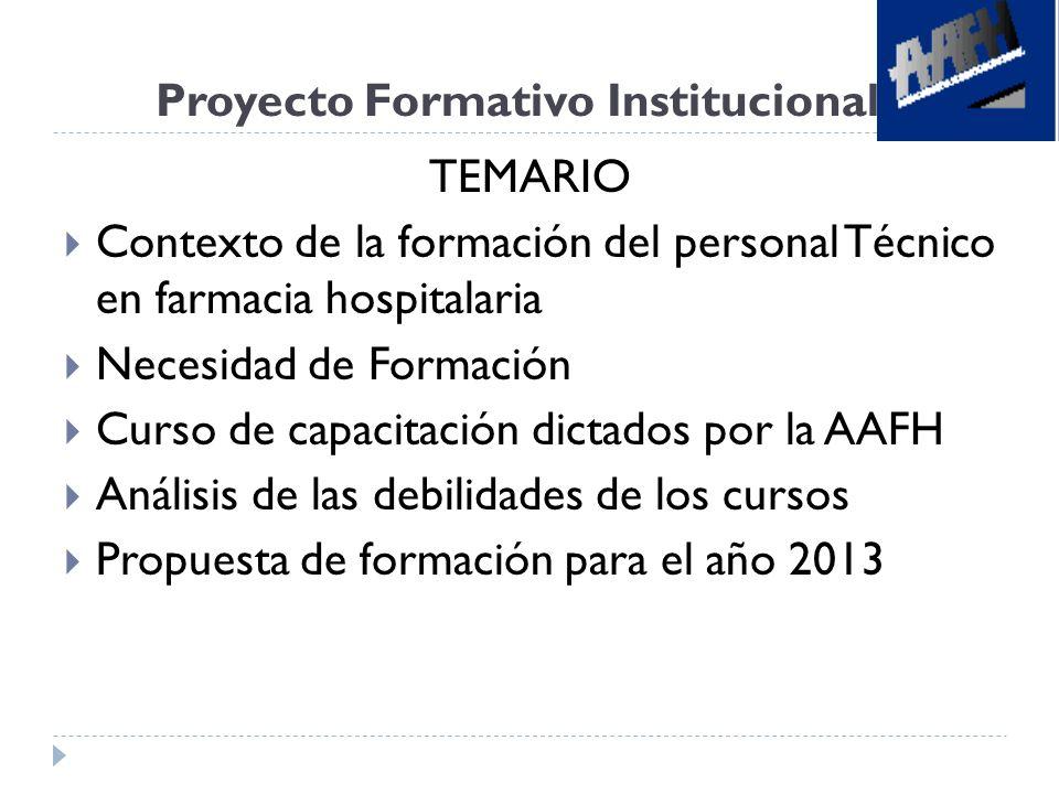 Proyecto Formativo Institucional TEMARIO Contexto de la formación del personal Técnico en farmacia hospitalaria Necesidad de Formación Curso de capaci