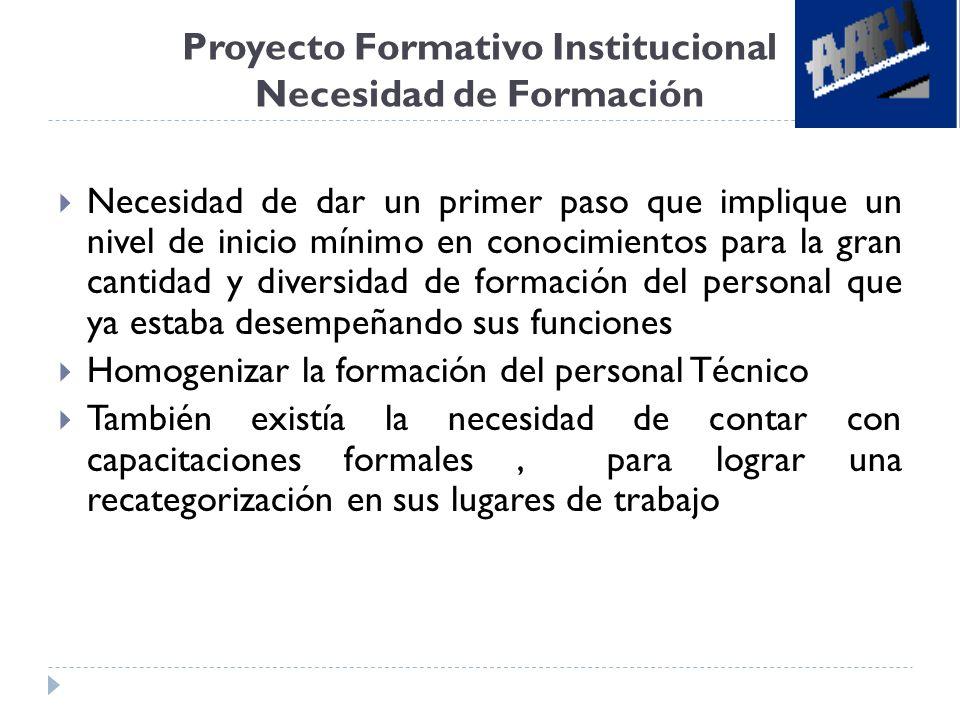 Proyecto Formativo Institucional Necesidad de Formación Necesidad de dar un primer paso que implique un nivel de inicio mínimo en conocimientos para l