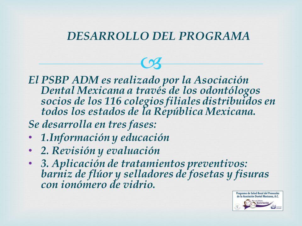 El PSBP ADM es realizado por la Asociación Dental Mexicana a través de los odontólogos socios de los 116 colegios filiales distribuidos en todos los e